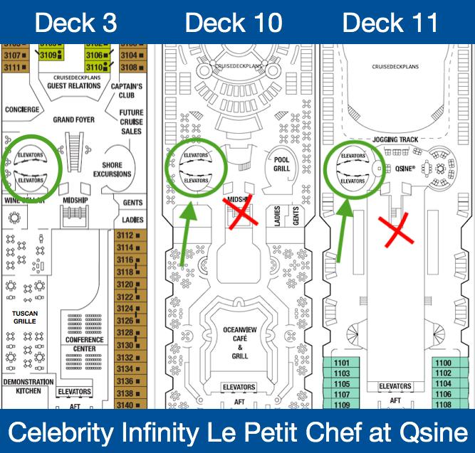 Celebrity Infinity QsineDeck Plan