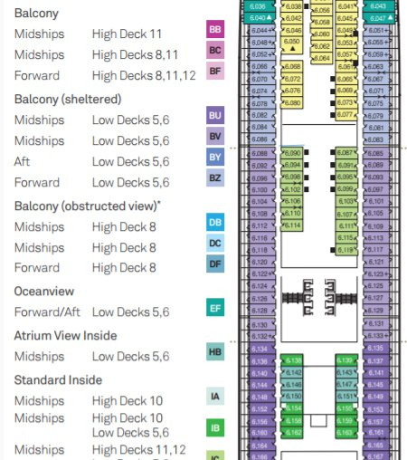 qm2 room types