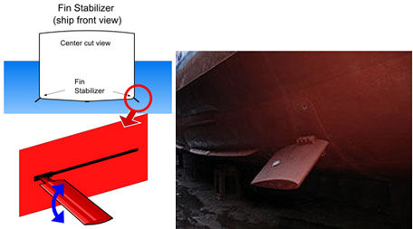 ship stabilizers