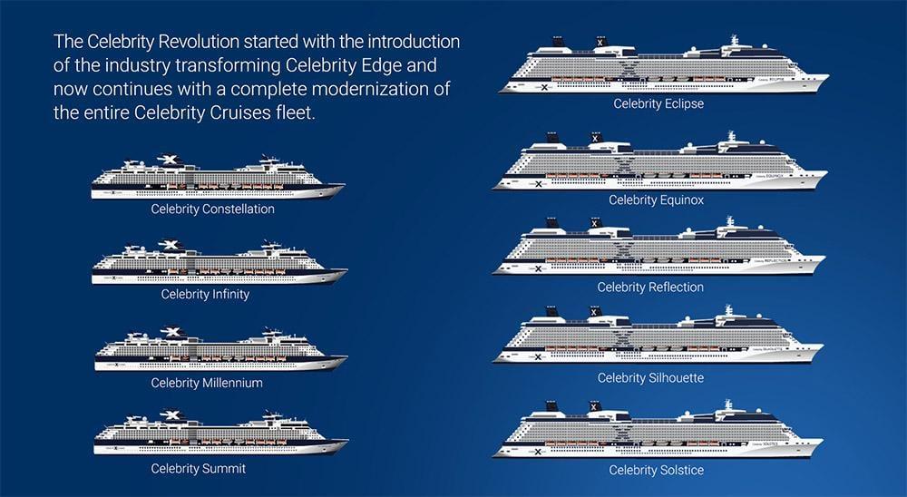 All Celebrity Cruise Ships to Undergo Refurbishment ...